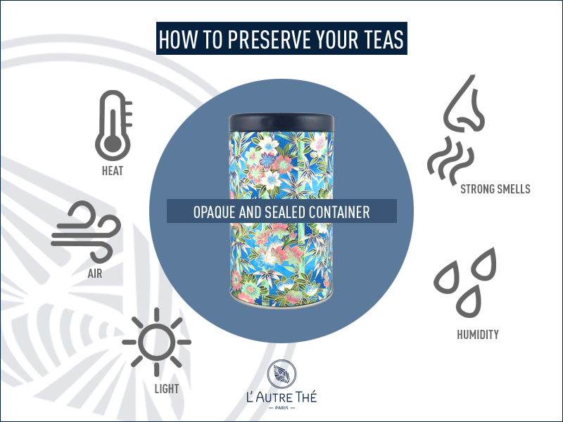 Preserving your teas